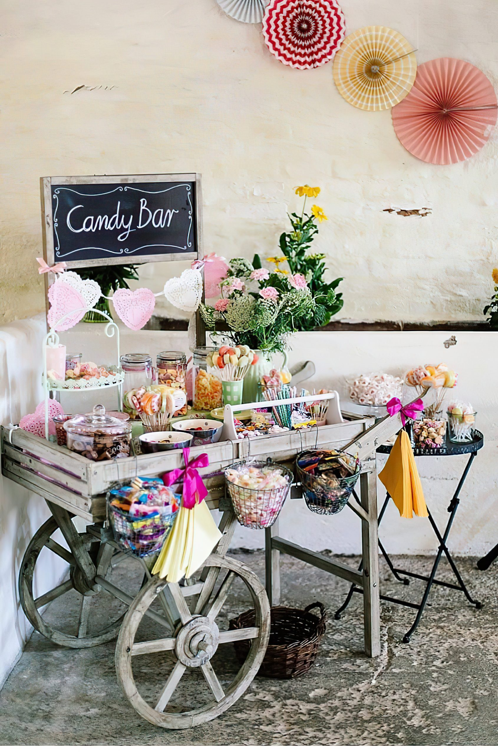 Настройка Sweet Candy Bar
